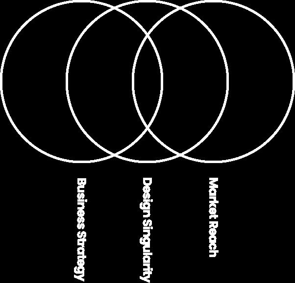 GudenessDiagram